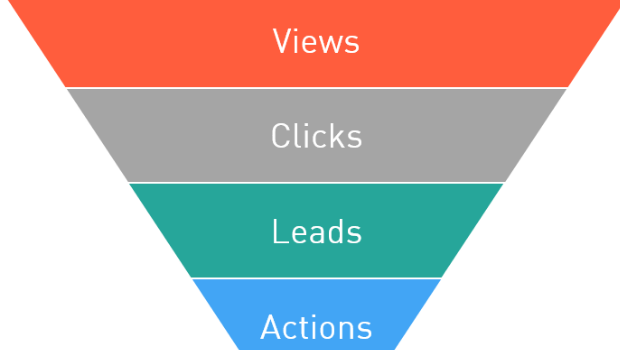 Clicks and conversions lead to better marketing